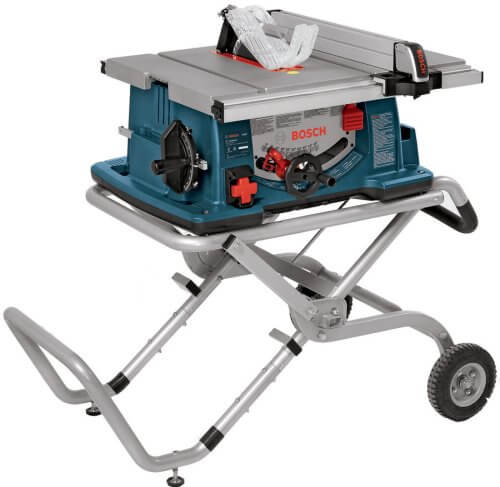 Best Table Saw Reviews and Buying Guide 2019 2