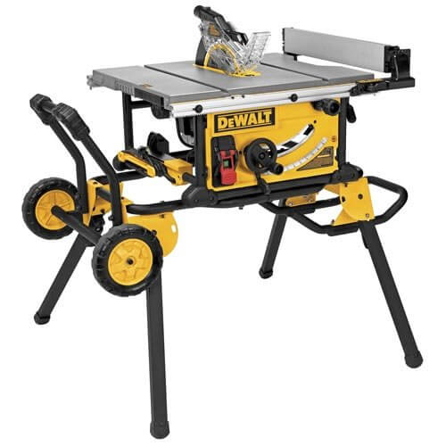 Best Table Saw Reviews and Buying Guide 2019 1