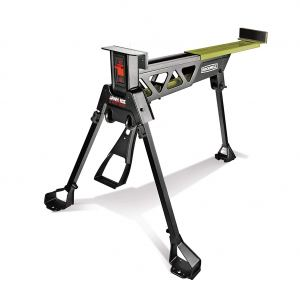 Rockwell JawHorse and Sheetmaster Review